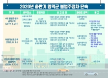 [영덕]불법주정차 단속 7월 13일부터 본격실시